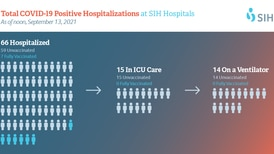 IDPH: Southern Illinois to receive more resources to open up more ICU beds